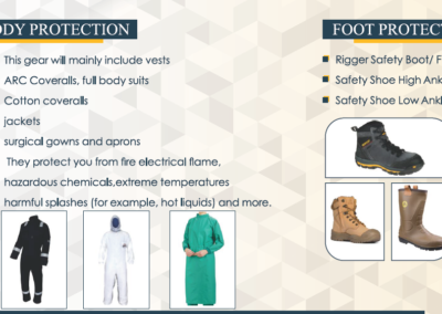 Body & Foot Protection
